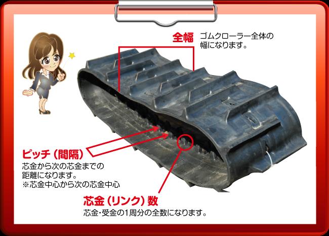 コンバイン・トラクター用ゴムクローラーのサイズ確認方法